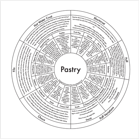 Pastry Small Print
