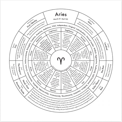 Aries Small Print