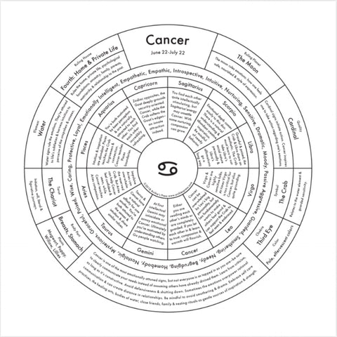 Cancer Small Print