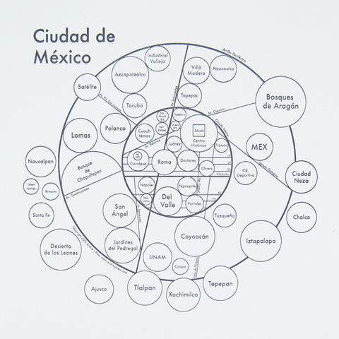 Cuidad de Mexico Small Map Print