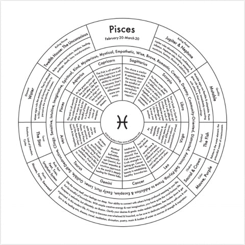 Pisces Small Print