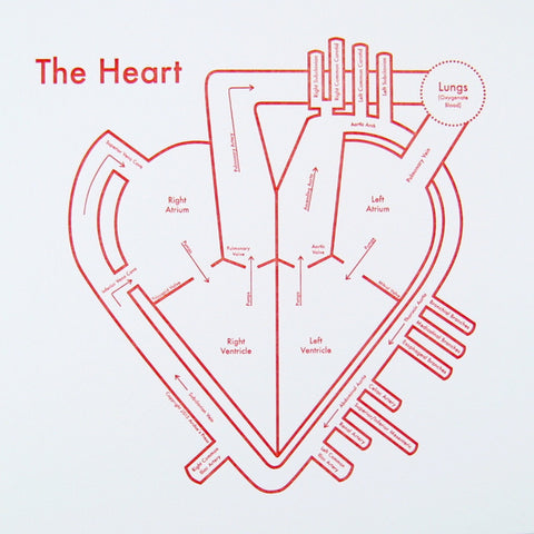 The Heart Small Map Print