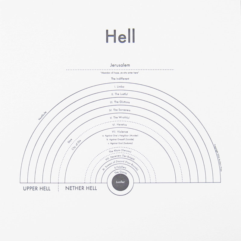 Hell Small Map Print