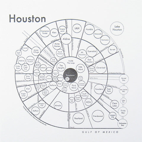 CLEARANCE - Archie's Press Houston Small Map Print