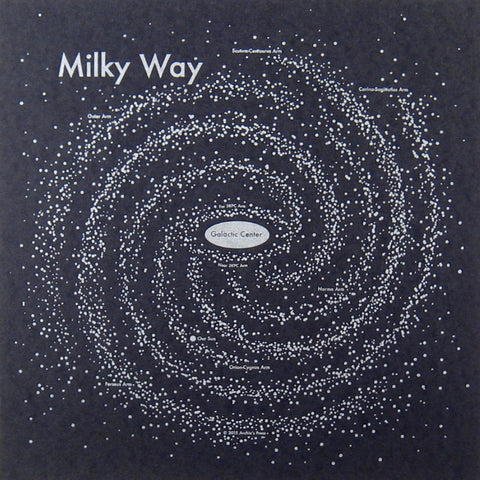 CLEARANCE - Archie's Press Milky Way Print