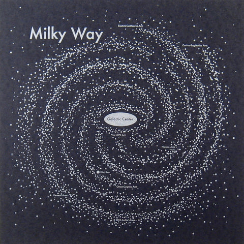 Milky Way Small Map Print