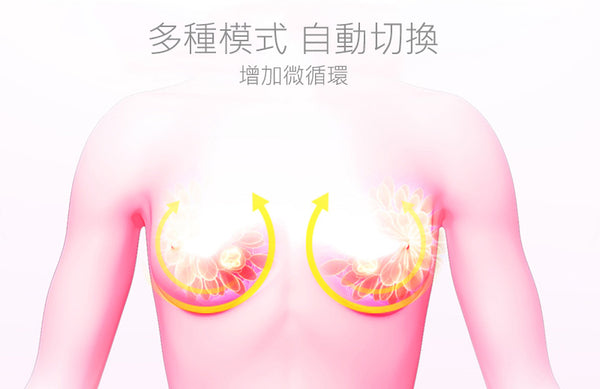 Multi-functional Intelligent Breast Massager Beauty Lift Device