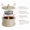 Candle Warmers Candle Aire - Mr Blizzard