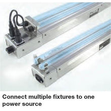Load image into Gallery viewer, Commercial CC Series On-Coil / Drain Pan Germicidal UV Light - 2 Lamps