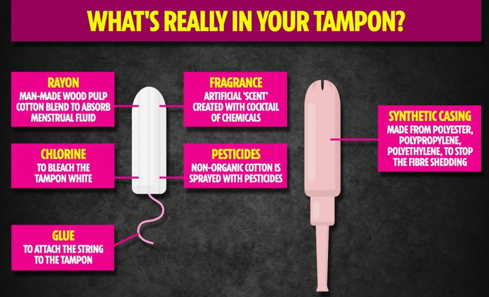 Are Tampons Toxic? 🤢
