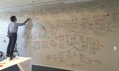 large whiteboard walls