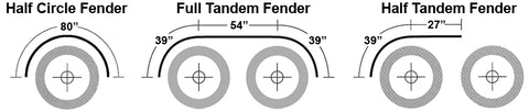 Life-Time Fender Dimensions