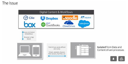 Apps for Digital Content & Workflows