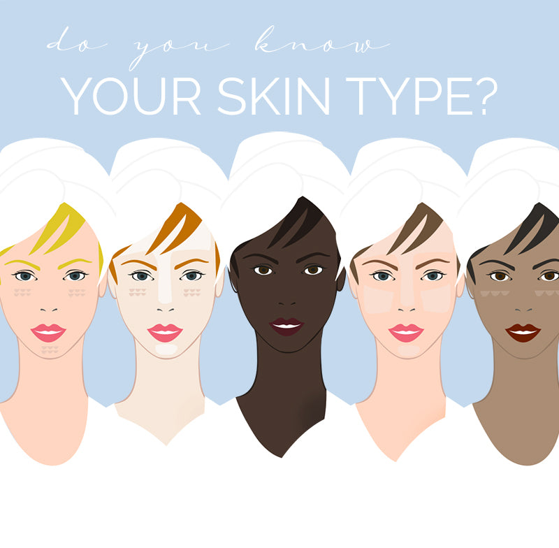 Why Knowing Your Skin Type Is Crucial...