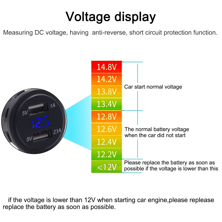 Universal Car Dual Port USB Charger Power Outlet Adapter 3.1A 5V IP66 with LED Digital Voltmeter + 60cm Cable(Blue Light) - Star Produkte