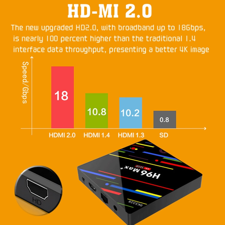 H96 Max+ 4K Ultra HD Full HD Media Player Smart TV BOX with Remote Controller, Android 9.0, RK3328 Quad-Core 64bit Cortex-A53, 4GB+32GB, Support TF Card / USBx2 / AV / Ethernet, Plug Specification:AU Plug - Star Produkte
