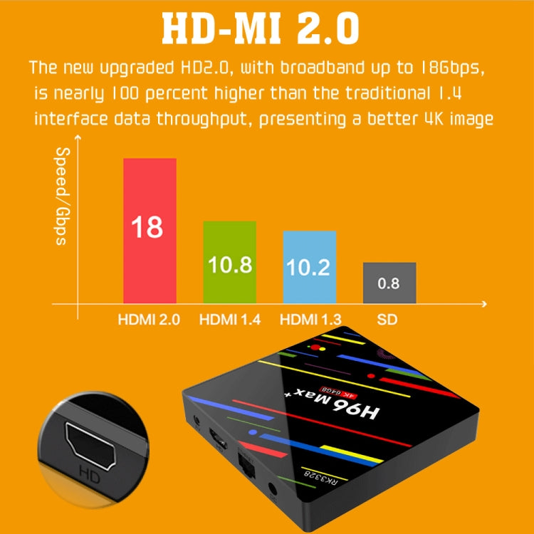 H96 Max+ 4K Ultra HD LED Display Media Player Smart TV Box with Remote Controller, Android 9.0, Voice Version, RK3328 Quad-Core 64bit Cortex-A53, 4GB+64GB, TF Card / USBx2 / AV / Ethernet, Plug Specification:US Plug - Star Produkte