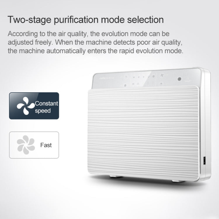 Nobico J022 Wall-mounted Remote Air Purifier UV Lamp Negative Ion Sterilization Filter Odor |