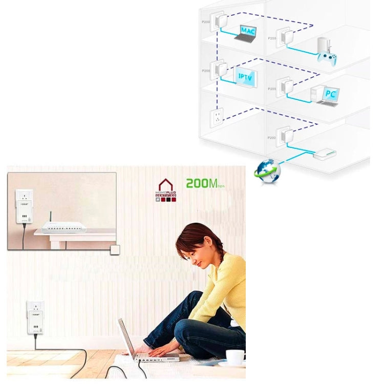 2 PCS 7HP120 200Mbps Powerline Network Mini Homeplug AV Ethernet Bridge, EU Plug(White) - Star Produkte