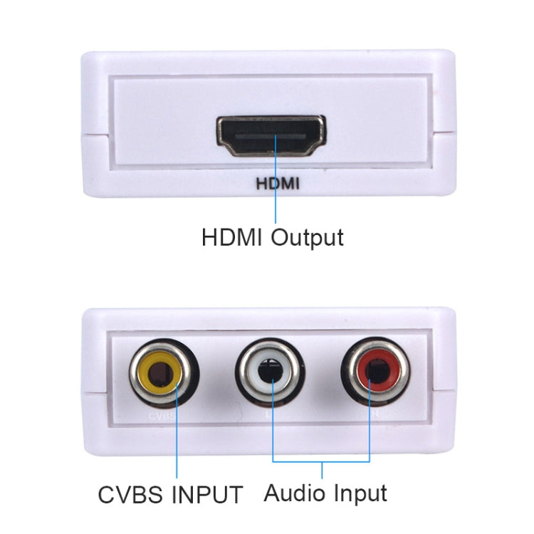 Mini HDMI to CVBS Audio Decoder |