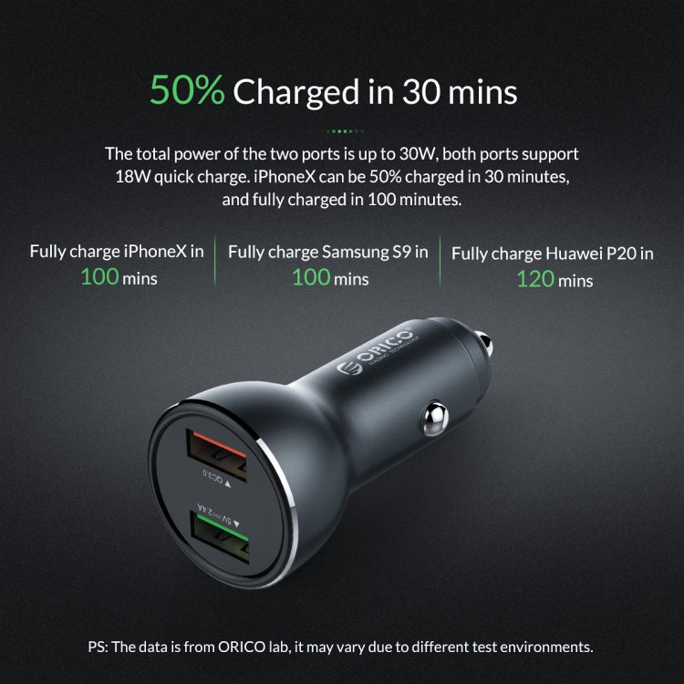 ORICO Dual USB Quick Charge Smart Car Charger (UPF-Q2)(Gray) - Star Produkte