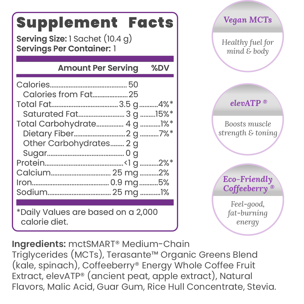 Magic Supplement Facts