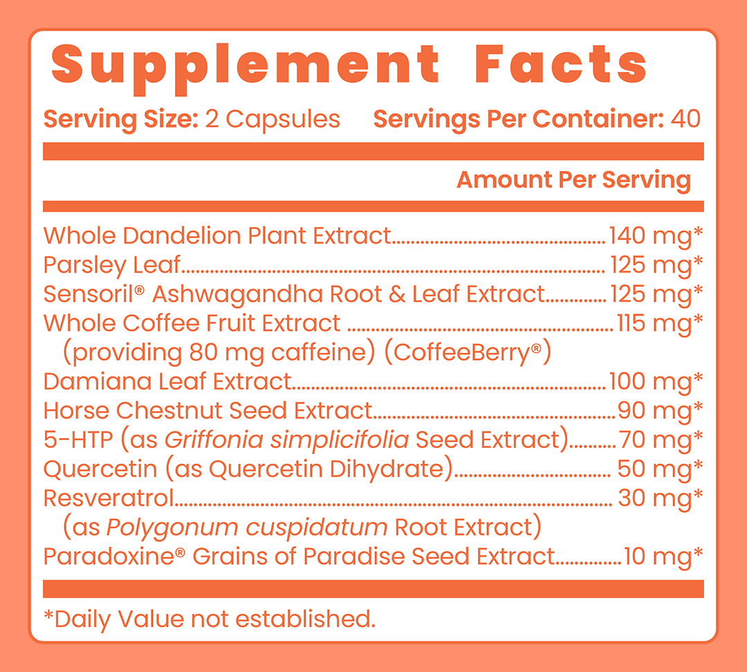 Fabfast Supplement Facts