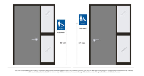 ADA Installation Guidelines, make sure your ADA signs are compliant with the correct installation