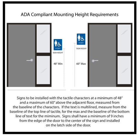 ADA Installation regulations per ADA Standards