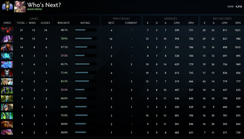 Divine II | MMR: 4910 - Behavior: 9625