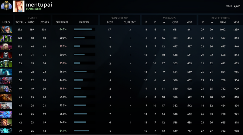 Divine II | MMR: 4610 - Behavior: 9745