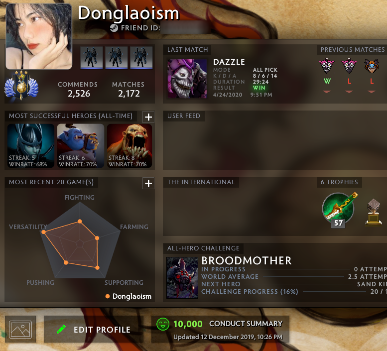 Divine III | MMR: 4970 - Behavior: 10000