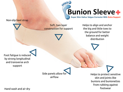bunion sleeve plus features