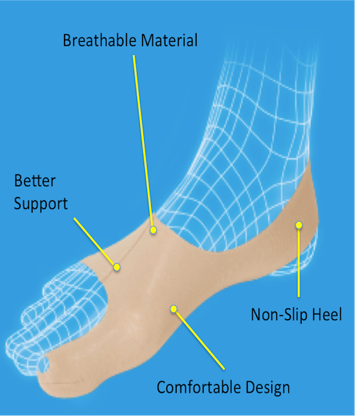 bunion sleeve features