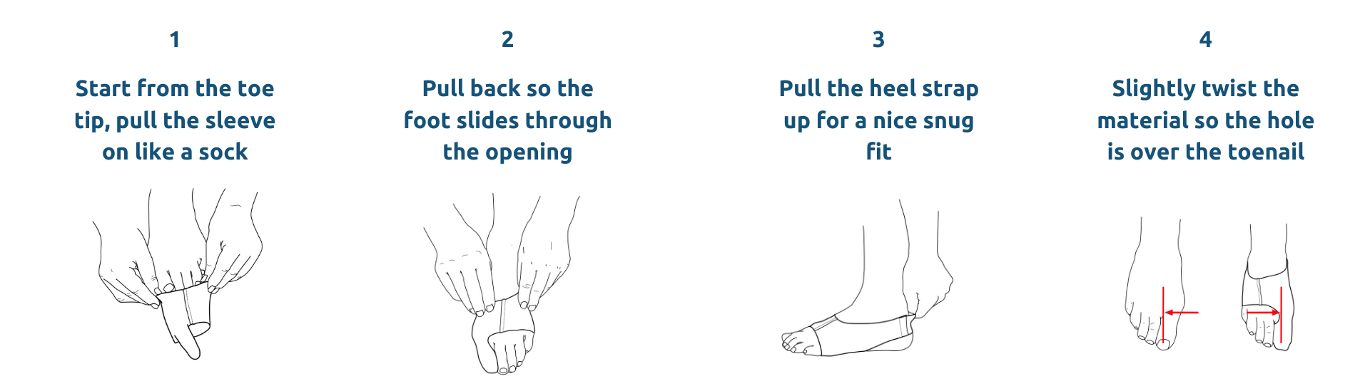 how to wear bunion sleeve