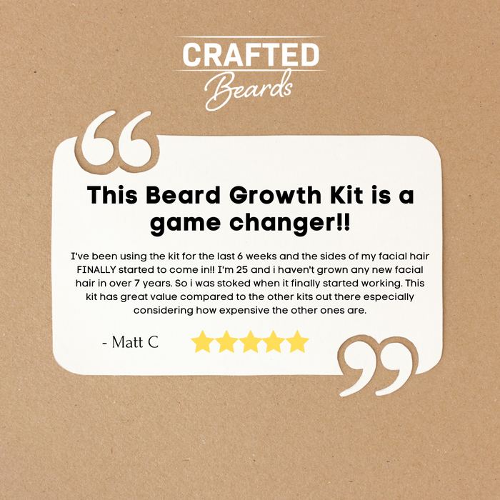Beard Growth Bundle - 2 Month Supply - Crafted Beards