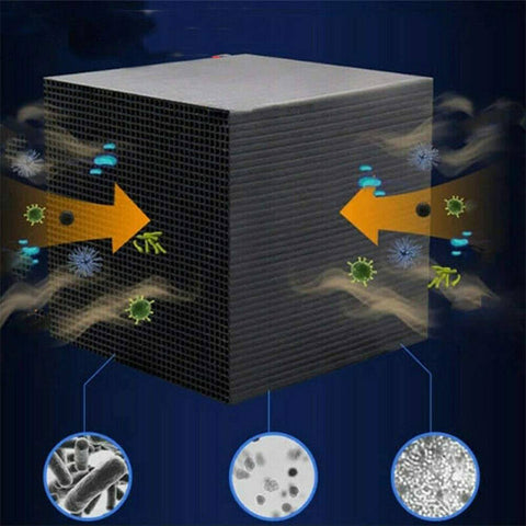 Cube Water Purification Filter