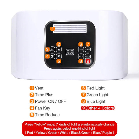 Premium LED Skin Facial Light Therapy