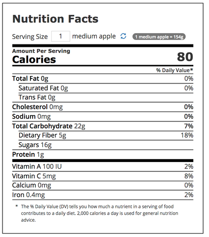 SweeTango nutrition facts