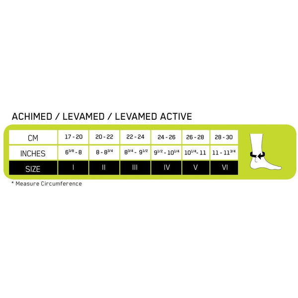 Levamed Active