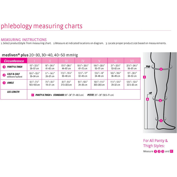 mediven plus, 20-30 mmHg, Thigh High, Open Toe
