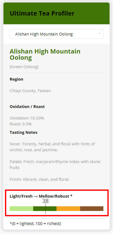Tea Flavor Profile Tool