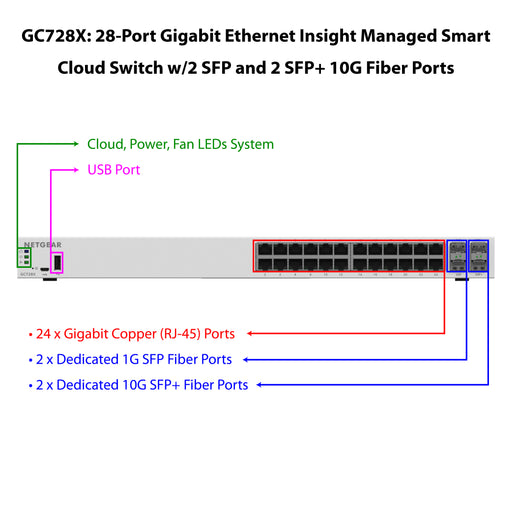 Netgear GC728X - Insight Managed 28 Port Gigabit Smart Cloud Switch (Warranty 5 Years)