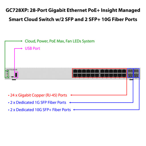 Netgear GC728XP Insight Managed 28 Port Gigabit PoE+ SmartCloud Switch (Warranty 5 Years)