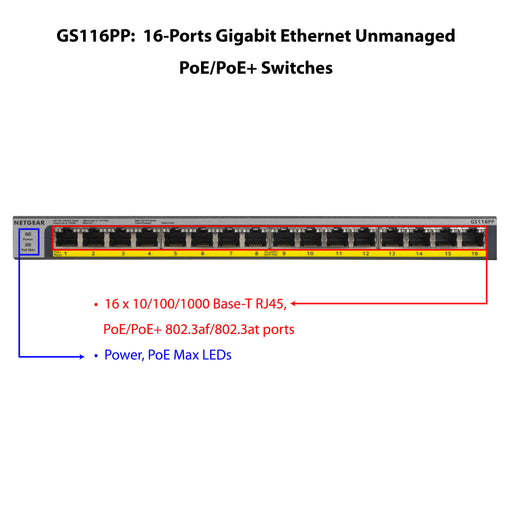 Netgear GS116PP - 16 Port Gigabit PoE+ Unmanaged Switch for IP Camera (Warranty 10 Years)