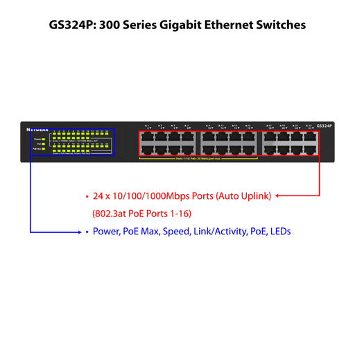 (Pre-Order) Netgear GS324P - 24 Port Gigabit Ethernet Unmanaged PoE+ Switch  (Warranty 1 Year)
