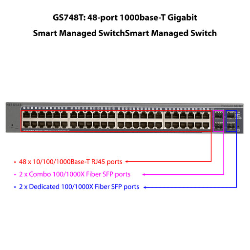 Netgear GS748T - 48 Port Gigabit Ethernet Smart Managed Pro Switch L2 (Warranty 10 Years)