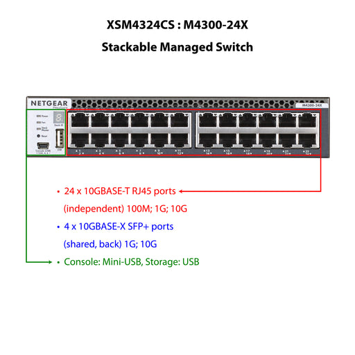 Netgear XSM4324CS - Half-Width 24 Port x 10G Stackable Managed Switch (Warranty 10 Years)