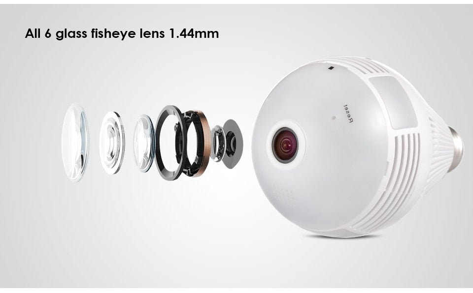 Fisheye Bulb LED Camera