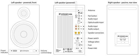 Audio engine HD6 Technical Specifications